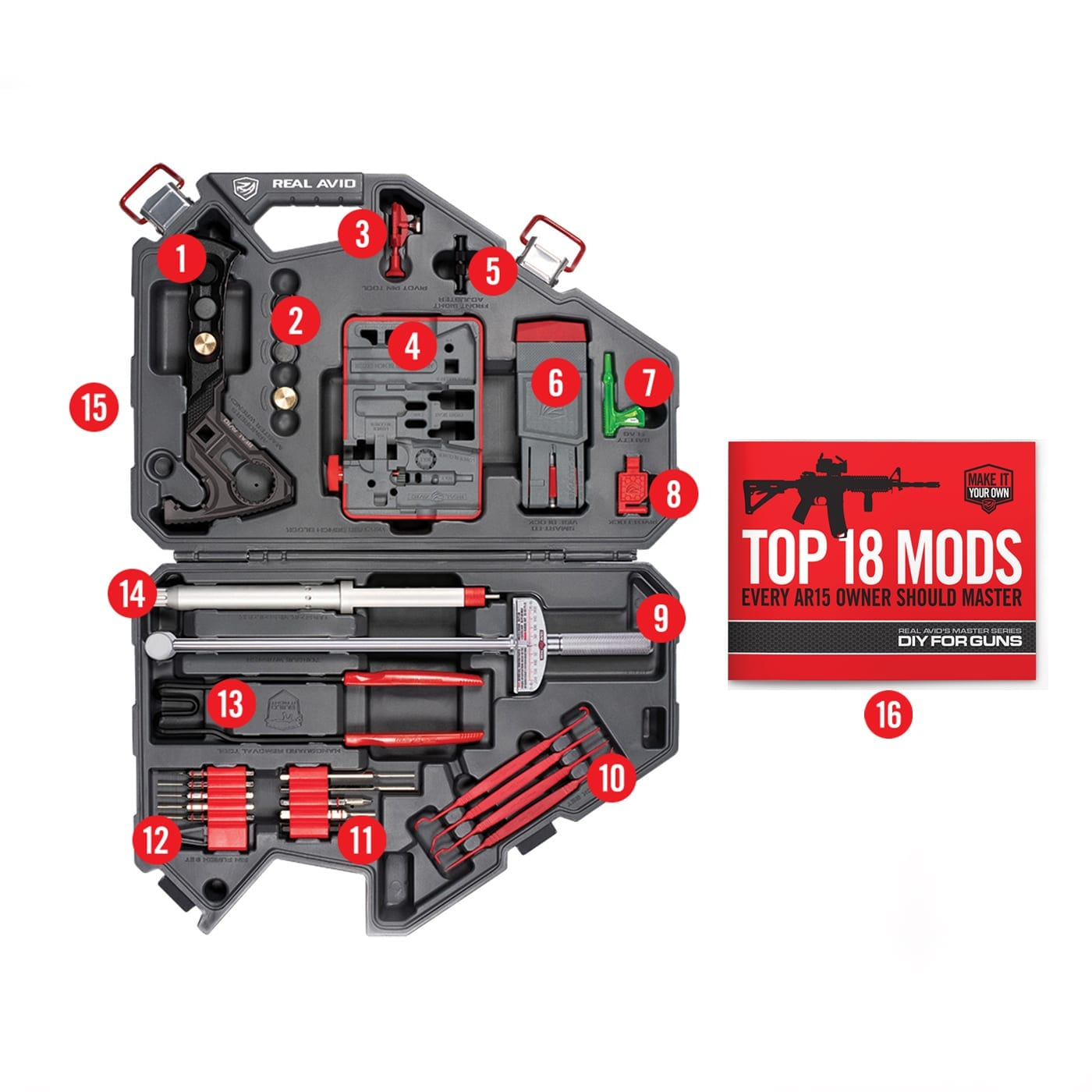 Real Avid Armorer's Master Kit Top Down with Top 18 Mods for an AR15 Book