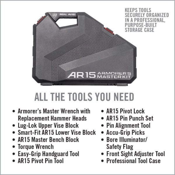 Real Avid Armorers Master Kit with Details of all tools included