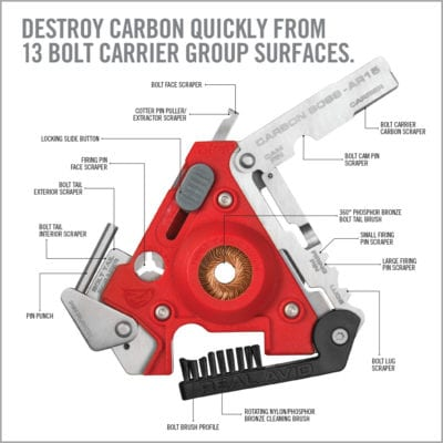 REAV-CarbonBossAR15-GroupCallouts_1000x1000