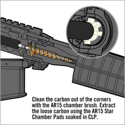 CHAMBER BOSS™ - AR15