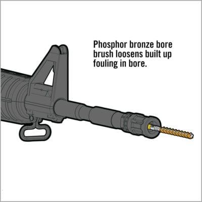 GUN BOSS ® PRO AR15 CLEANING KIT